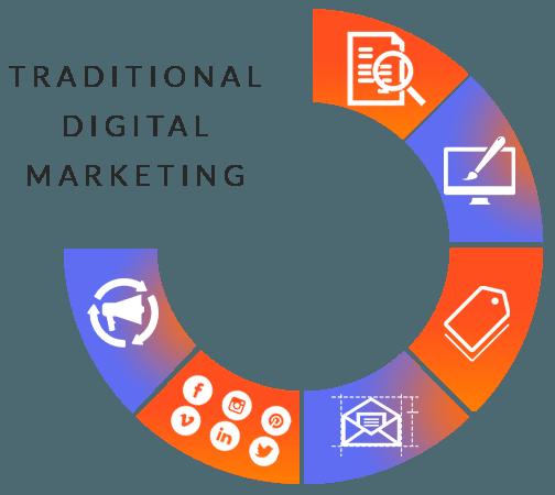 traditionaldigital